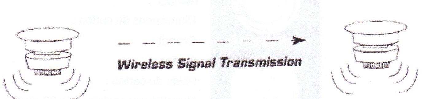 wirelesssignaltransmition.jpg