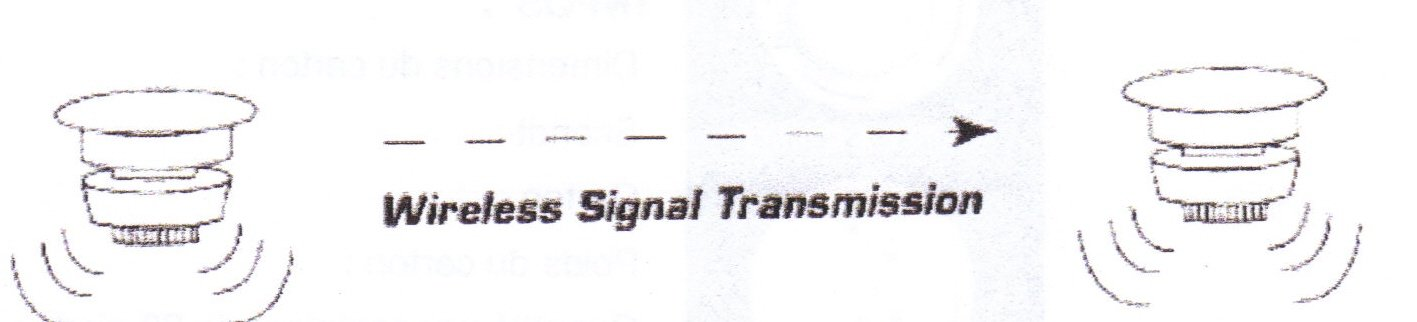 wirelesssignaltransmition.jpg